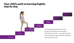 Your child's path to learning english, step by step